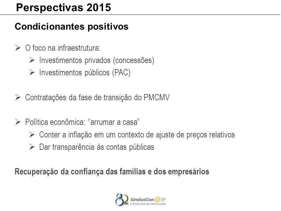 Perspectivas 2015 Condicionantes positivos O foco na infraestrutura:
