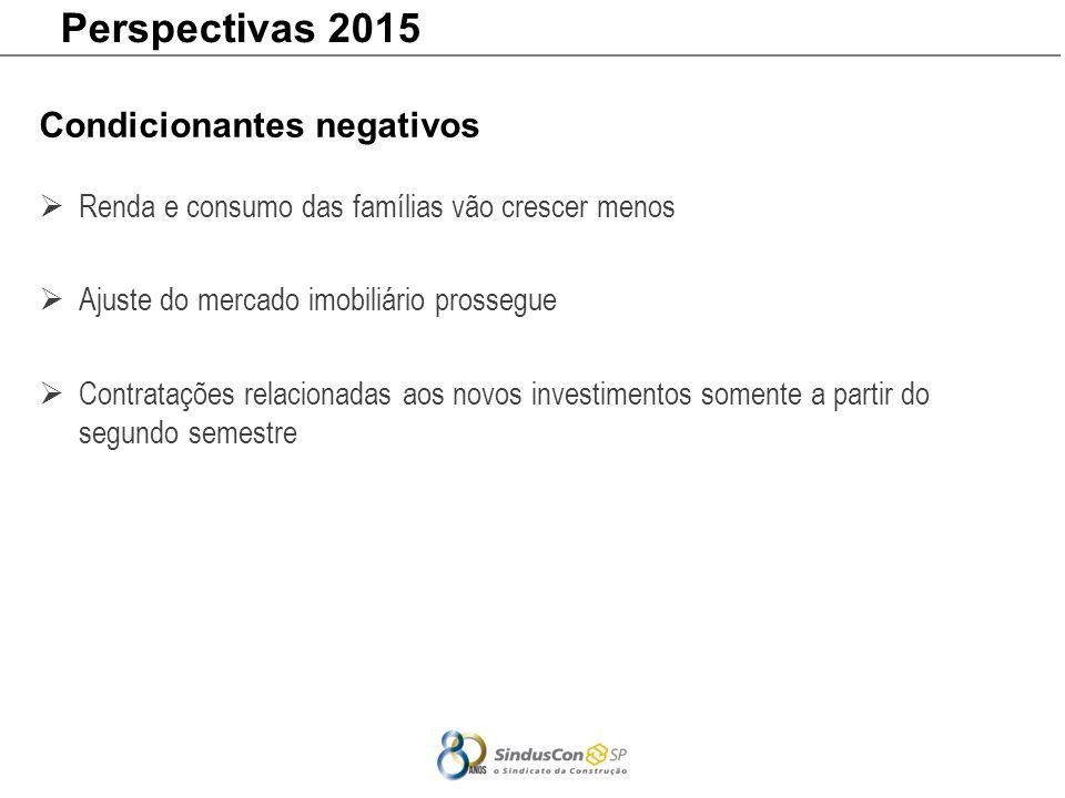 Perspectivas 2015 Condicionantes negativos