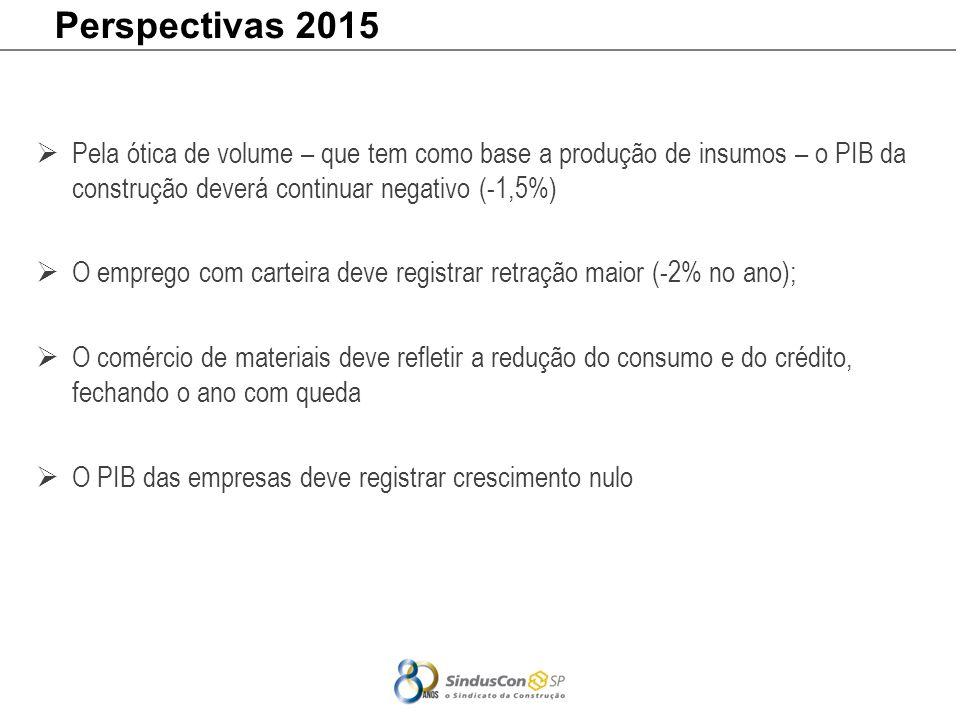 Perspectivas 2015 Pela ótica de volume – que tem como base a produção de insumos – o PIB da construção deverá continuar negativo (-1,5%)