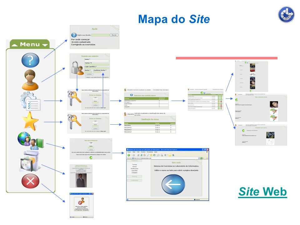 Mapa do Site Site Web