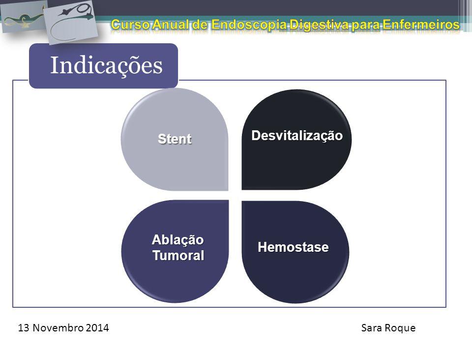 Desvitalização Stent Ablação Tumoral Hemostase