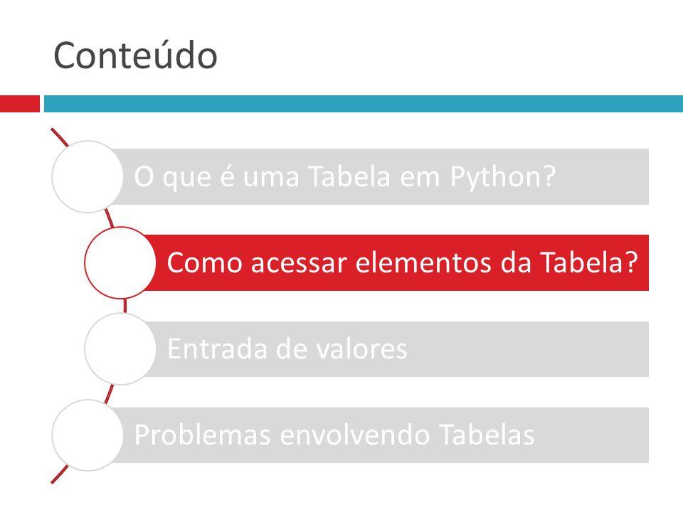 Conteúdo O que é uma Tabela em Python