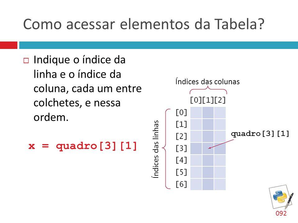 Como acessar elementos da Tabela
