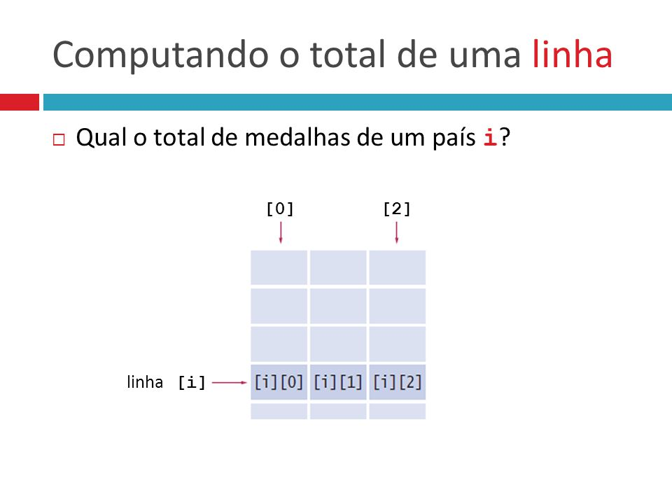 Computando o total de uma linha