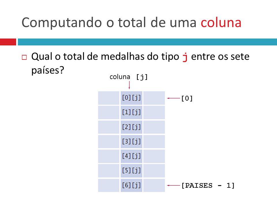 Computando o total de uma coluna