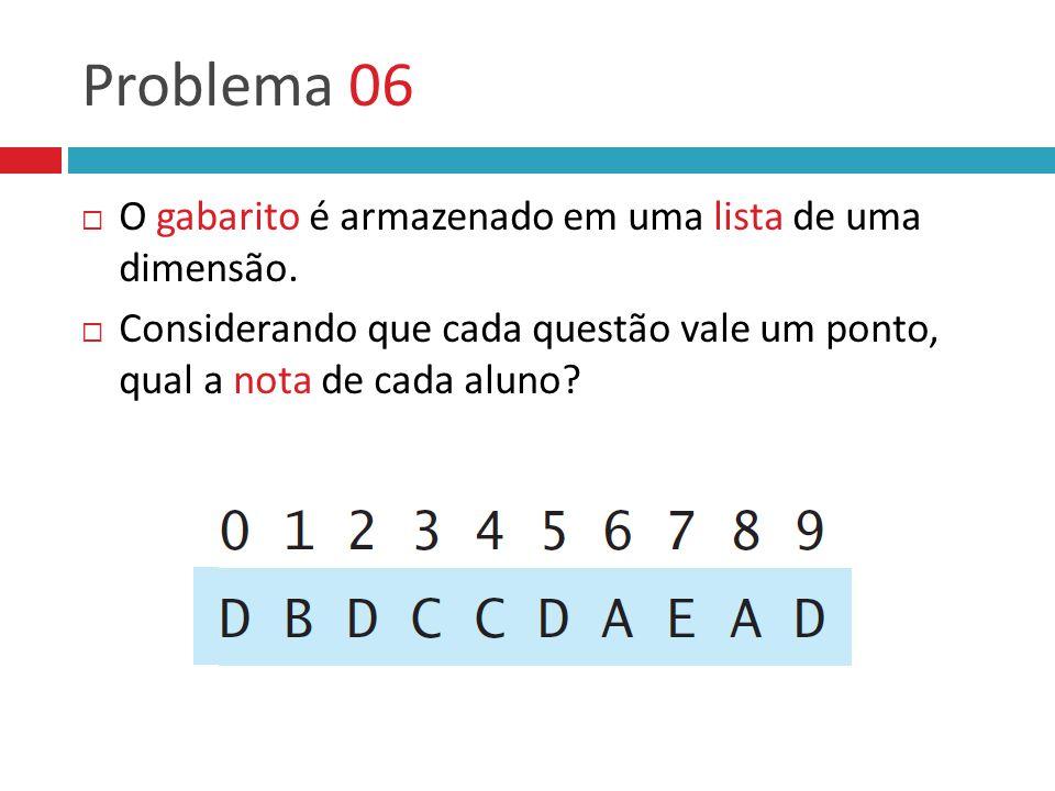 Problema 06 O gabarito é armazenado em uma lista de uma dimensão.