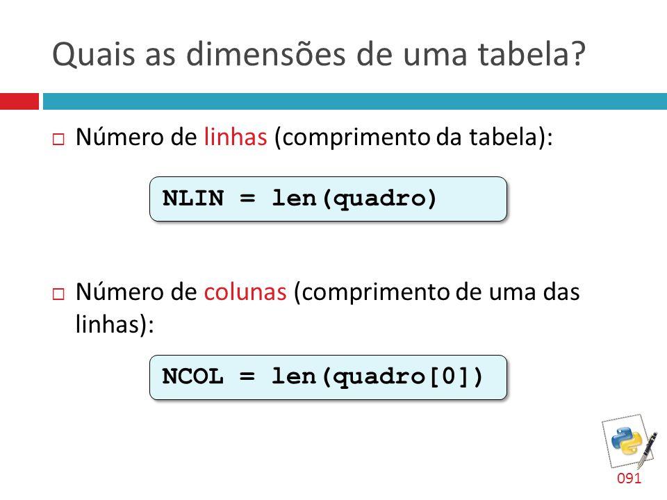 Quais as dimensões de uma tabela