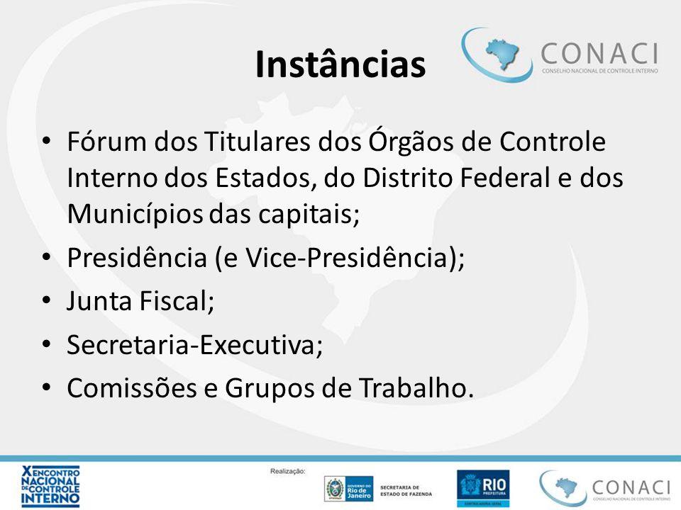 Instâncias Fórum dos Titulares dos Órgãos de Controle Interno dos Estados, do Distrito Federal e dos Municípios das capitais;
