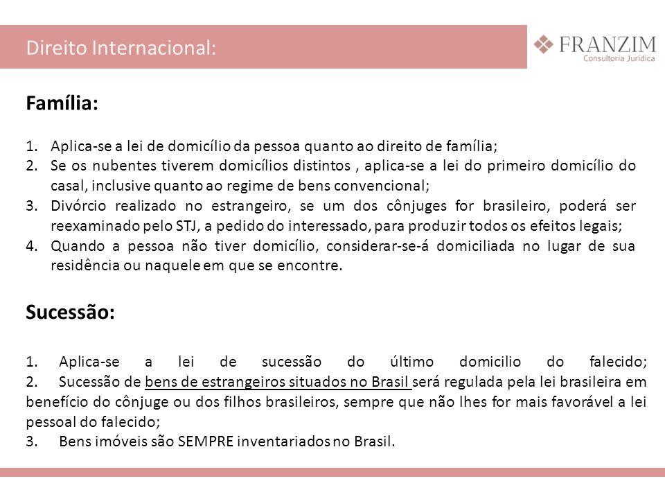 Direito Internacional: