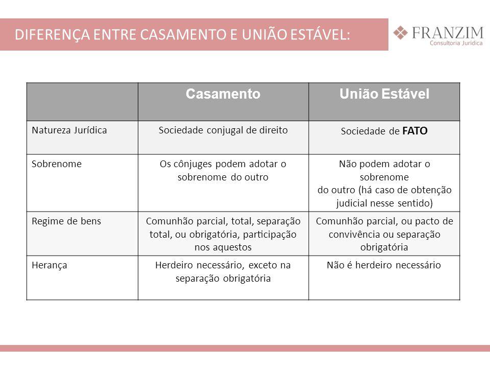 DIFERENÇA ENTRE CASAMENTO E UNIÃO ESTÁVEL:
