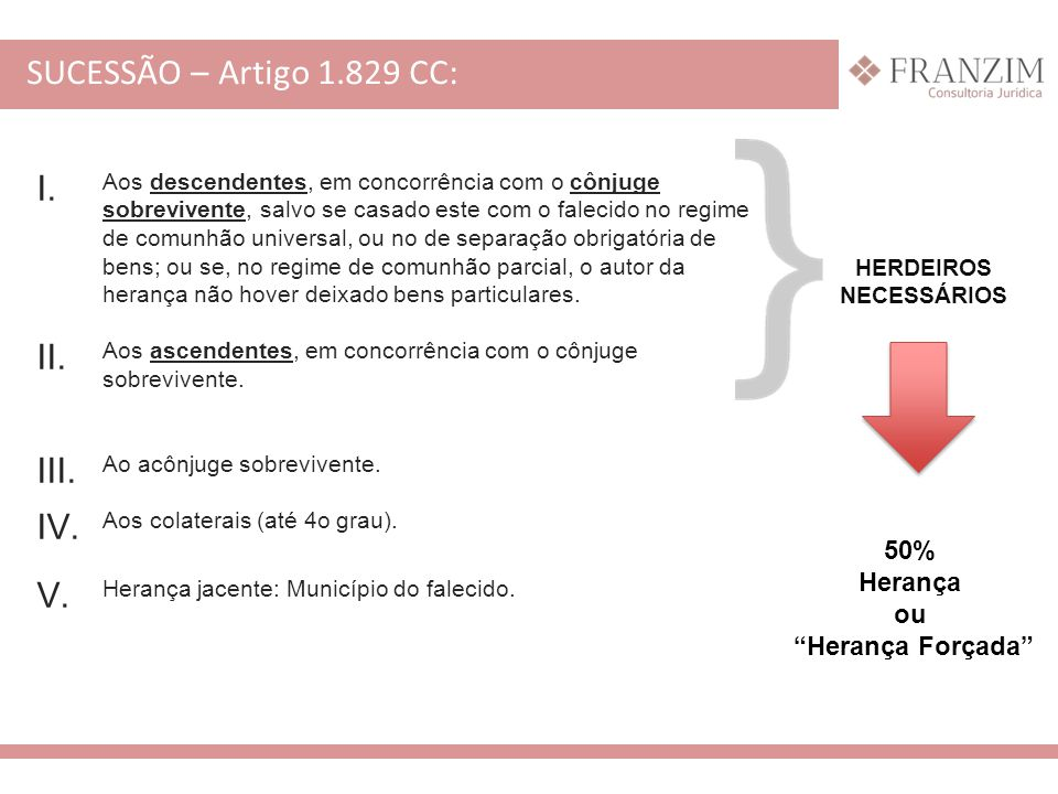 SUCESSÃO – Artigo 1.829 CC:
