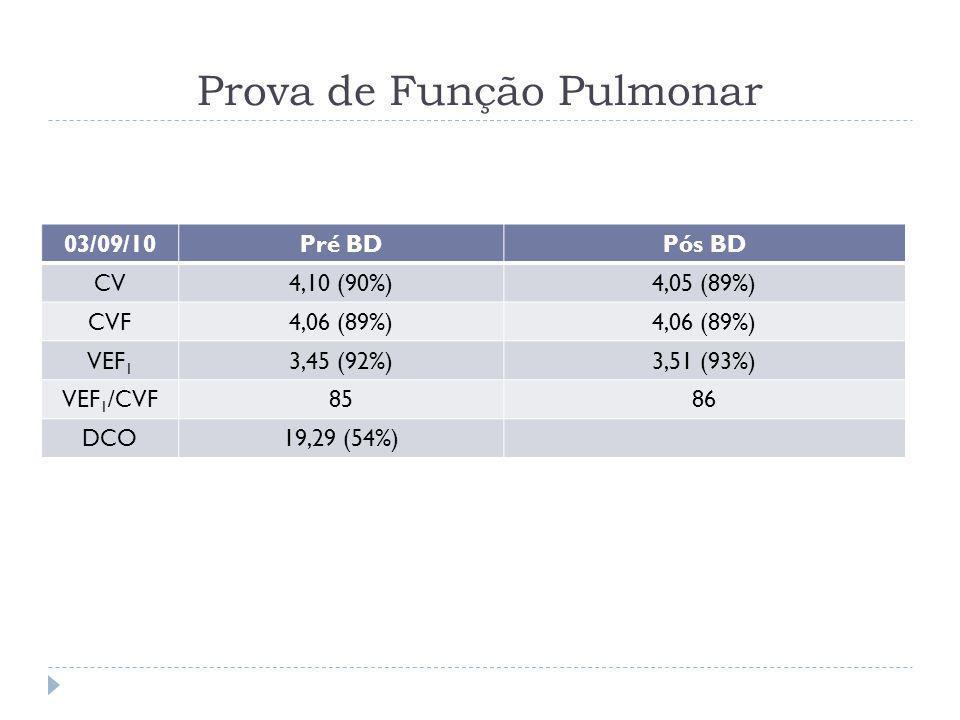 Prova de Função Pulmonar