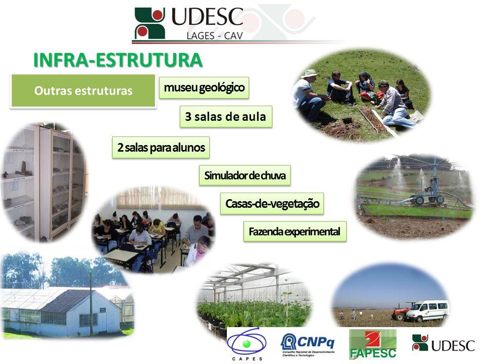museu geológico 3 salas de aula 2 salas para alunos Casas-de-vegetação