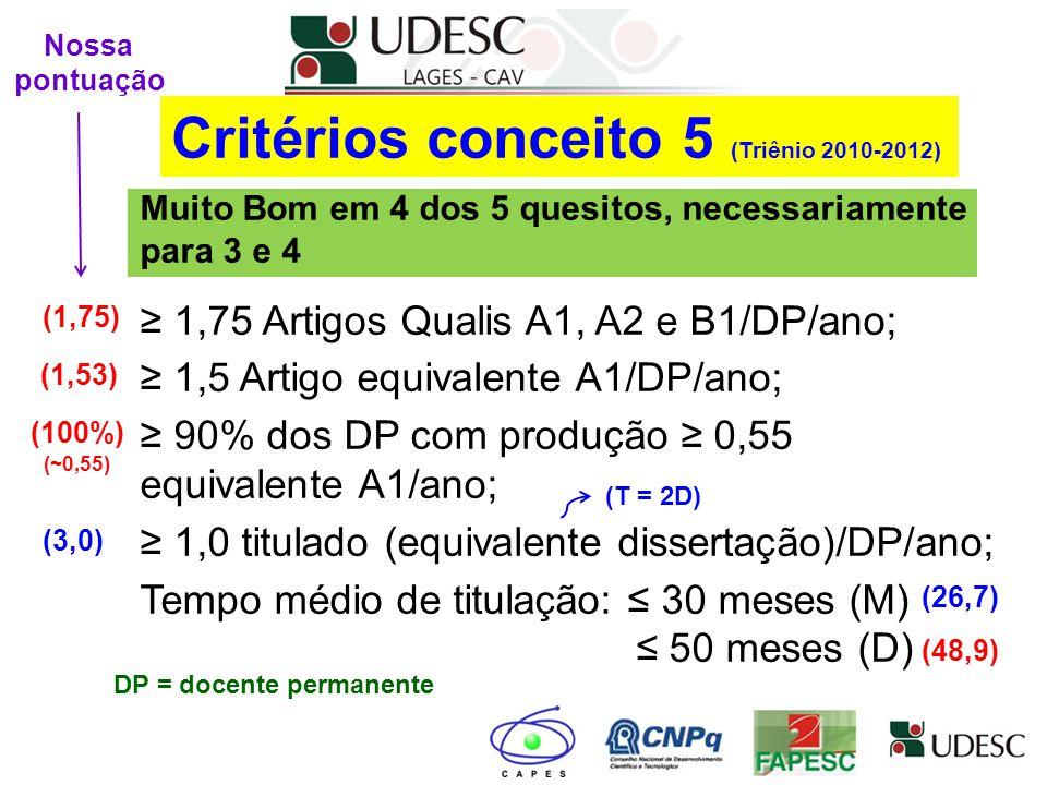 Critérios conceito 5 (Triênio 2010-2012)