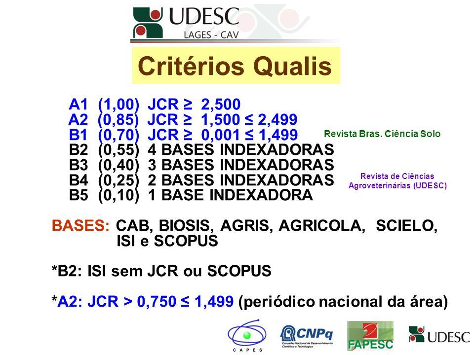 Critérios Qualis A1 (1,00) JCR ≥ 2,500 A2 (0,85) JCR ≥ 1,500 ≤ 2,499