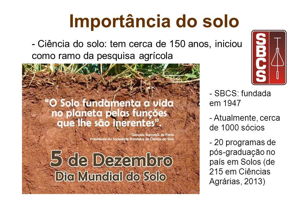 Importância do solo - Ciência do solo: tem cerca de 150 anos, iniciou como ramo da pesquisa agrícola.