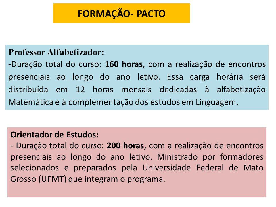 FORMAÇÃO- PACTO Professor Alfabetizador: