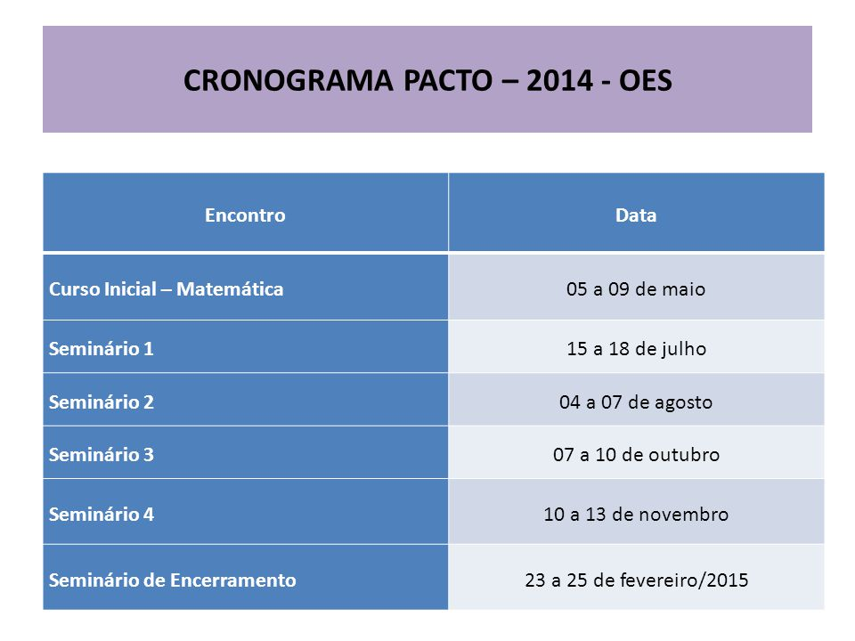 CRONOGRAMA PACTO – 2014 - OES
