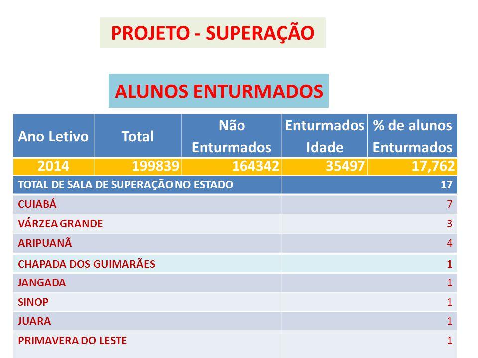PROJETO - SUPERAÇÃO ALUNOS ENTURMADOS