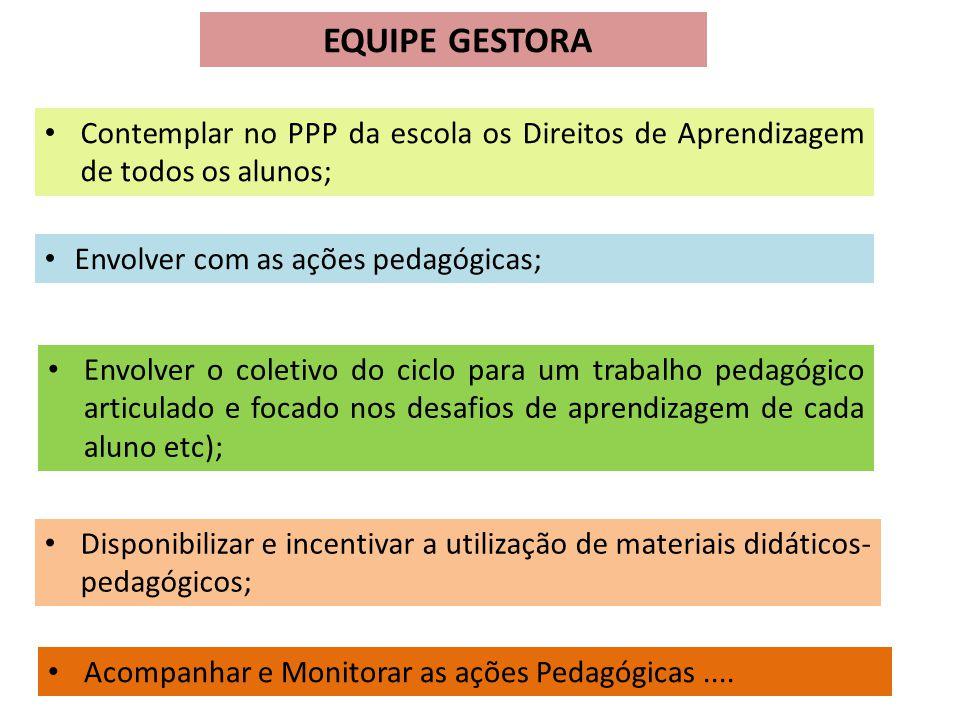 EQUIPE GESTORA Contemplar no PPP da escola os Direitos de Aprendizagem de todos os alunos; Envolver com as ações pedagógicas;