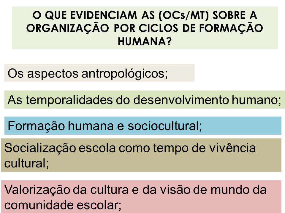 Os aspectos antropológicos;