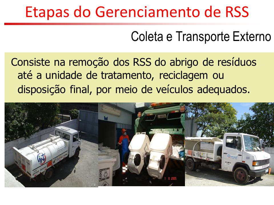 Etapas do Gerenciamento de RSS