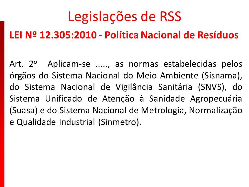 Legislações de RSS LEI Nº 12.305:2010 - Política Nacional de Resíduos