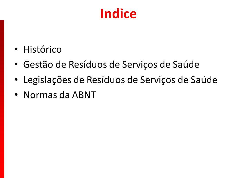 Indice Histórico Gestão de Resíduos de Serviços de Saúde
