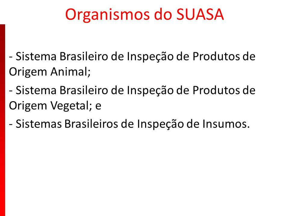 Organismos do SUASA - Sistema Brasileiro de Inspeção de Produtos de Origem Animal; - Sistema Brasileiro de Inspeção de Produtos de Origem Vegetal; e.