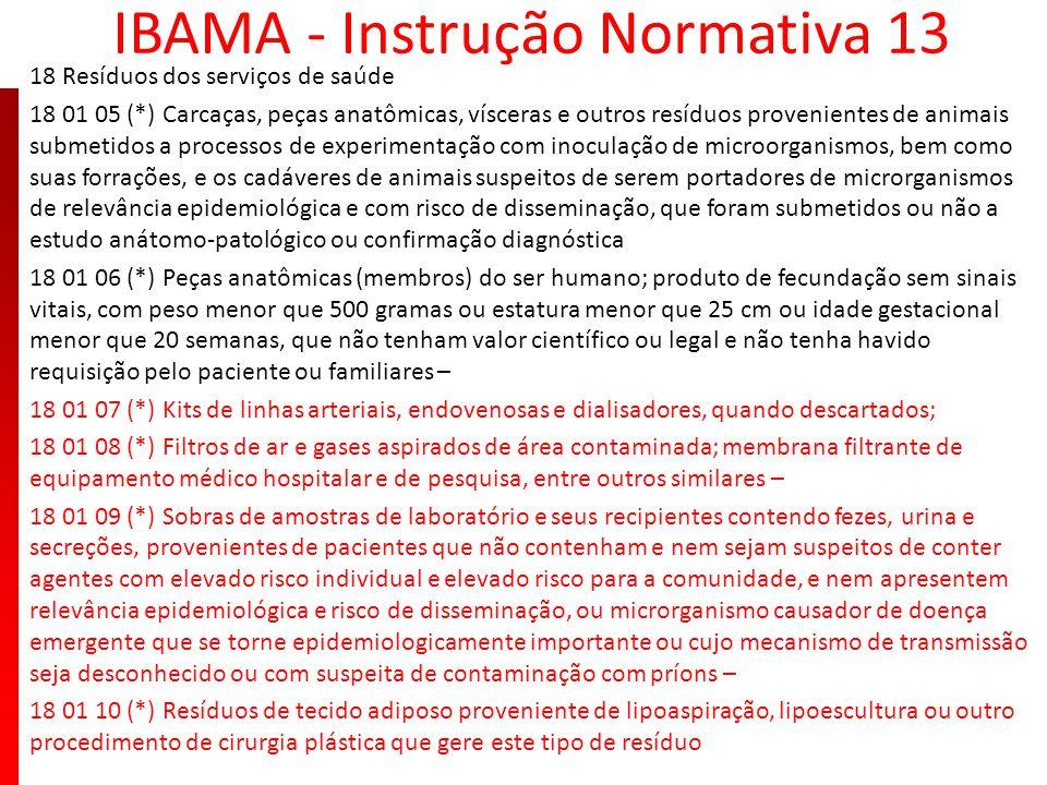 IBAMA - Instrução Normativa 13