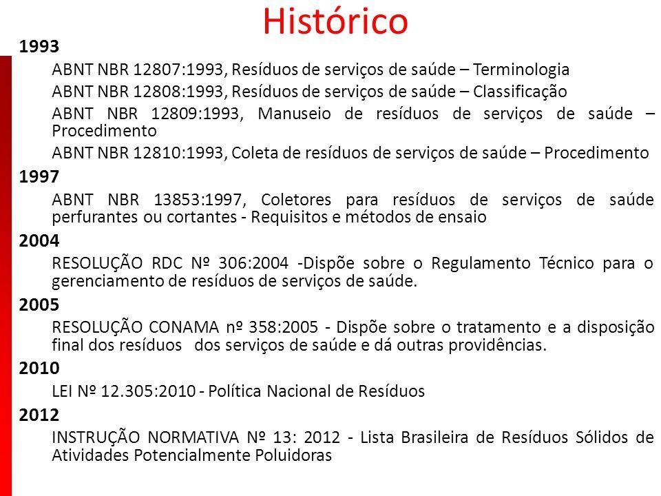 Histórico 1993. ABNT NBR 12807:1993, Resíduos de serviços de saúde – Terminologia.