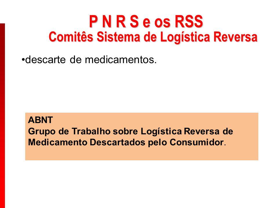 P N R S e os RSS Comitês Sistema de Logística Reversa