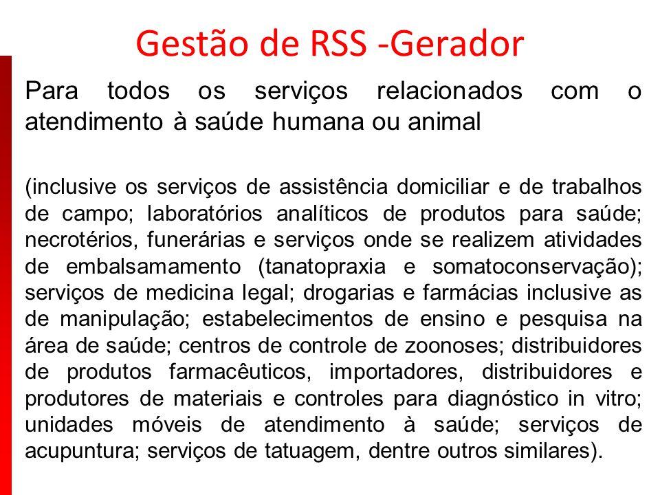 Gestão de RSS -Gerador Para todos os serviços relacionados com o atendimento à saúde humana ou animal.