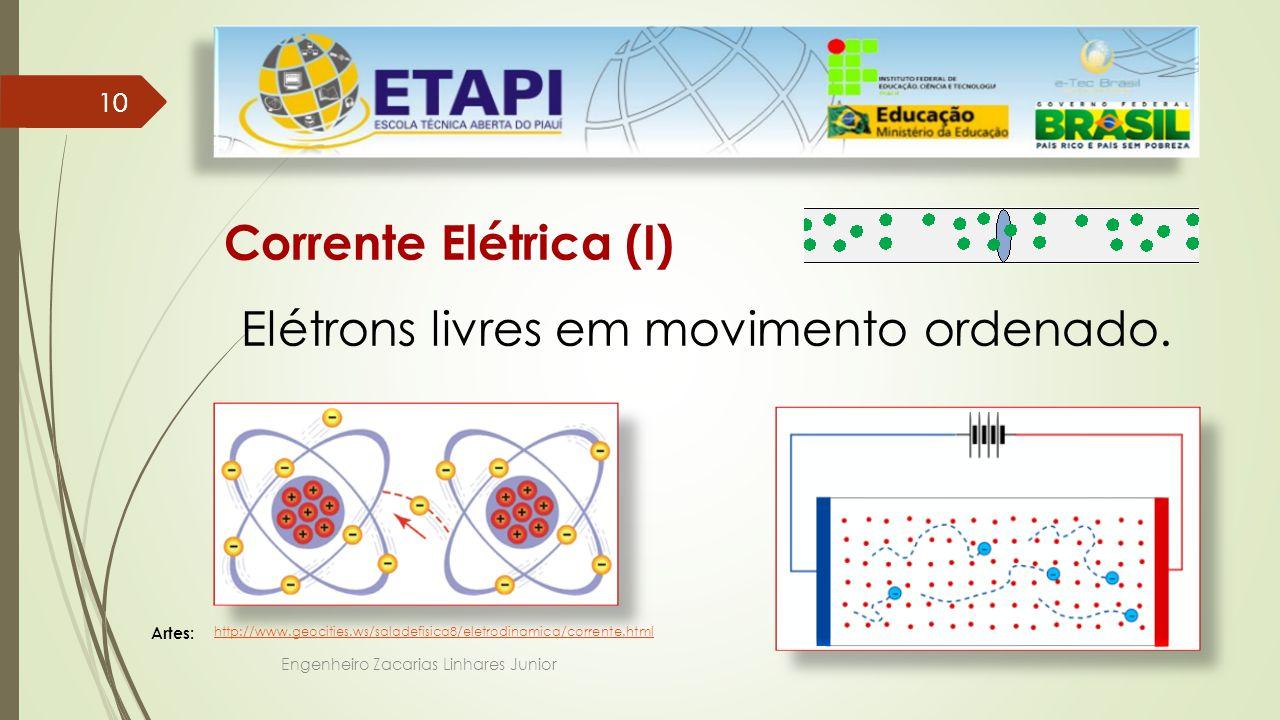 Elétrons livres em movimento ordenado.