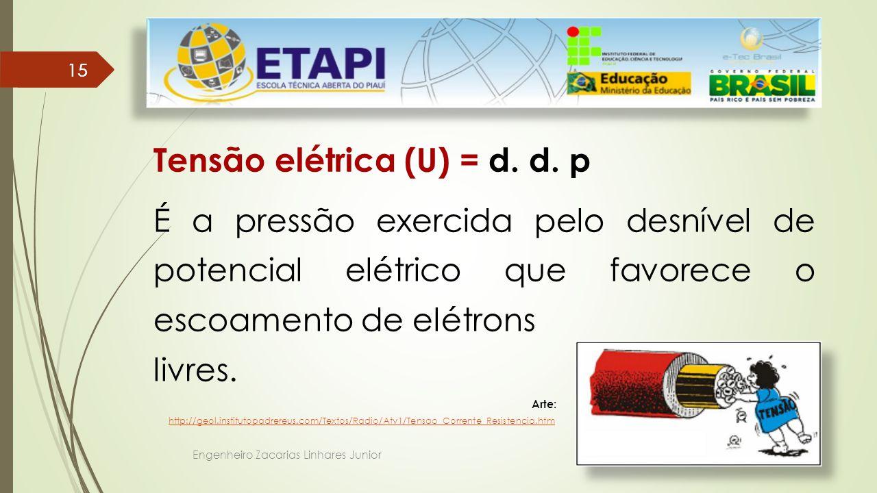Tensão elétrica (U) = d. d. p