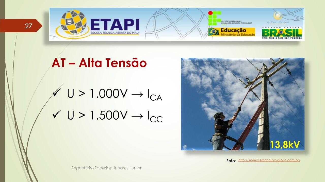 AT – Alta Tensão U > 1.000V → ICA U > 1.500V → ICC 13,8kV 27