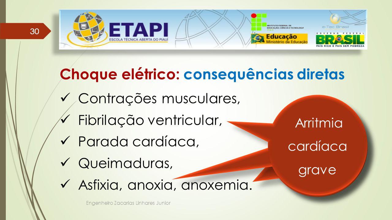 Choque elétrico: consequências diretas