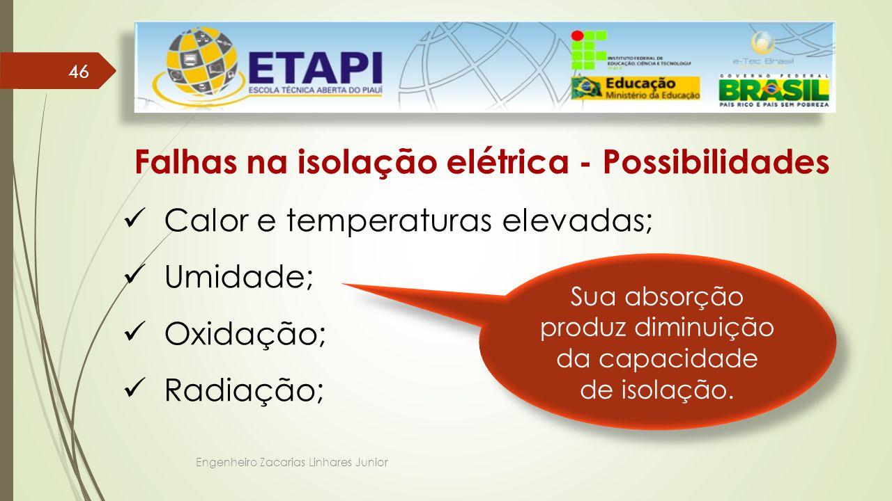 Falhas na isolação elétrica - Possibilidades