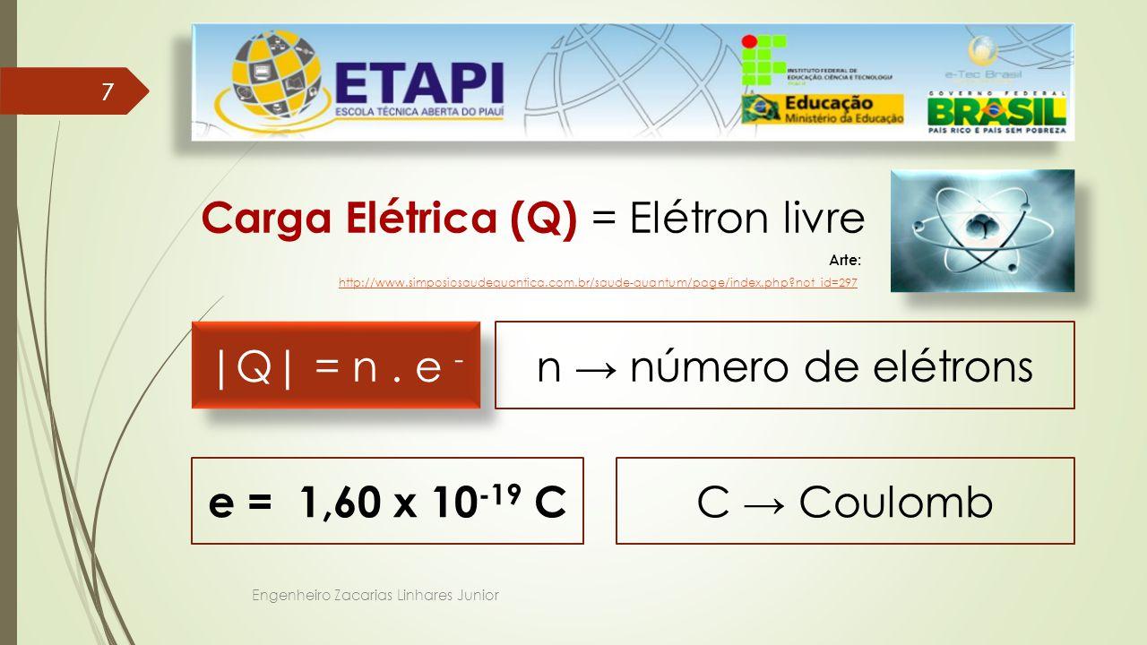 Carga Elétrica (Q) = Elétron livre