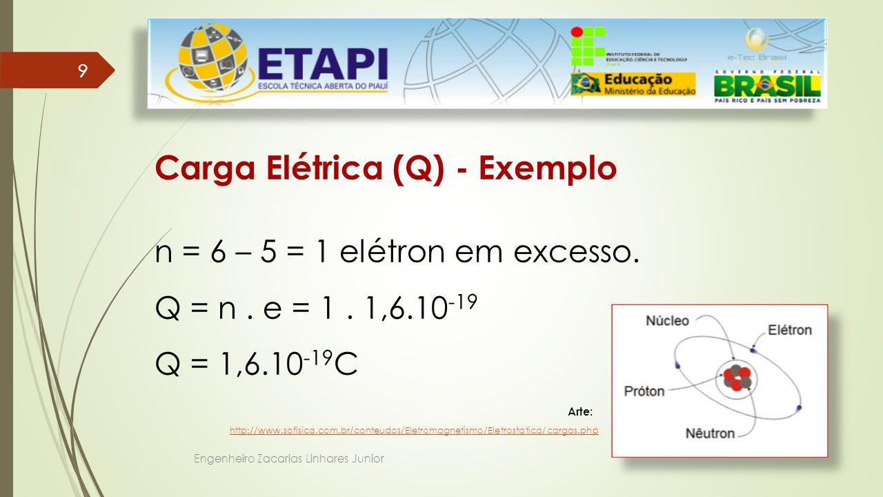 Carga Elétrica (Q) - Exemplo