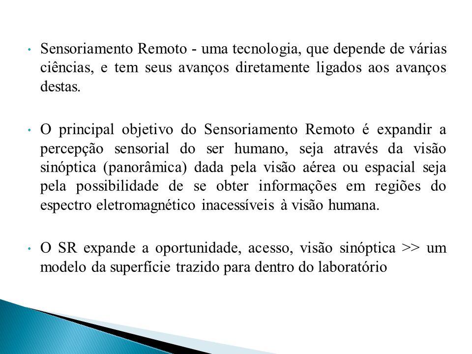Sensoriamento Remoto - uma tecnologia, que depende de várias ciências, e tem seus avanços diretamente ligados aos avanços destas.