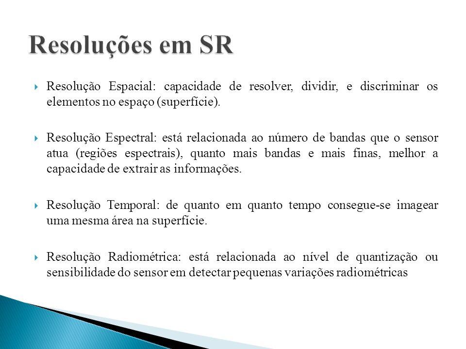 Resoluções em SR Resolução Espacial: capacidade de resolver, dividir, e discriminar os elementos no espaço (superfície).