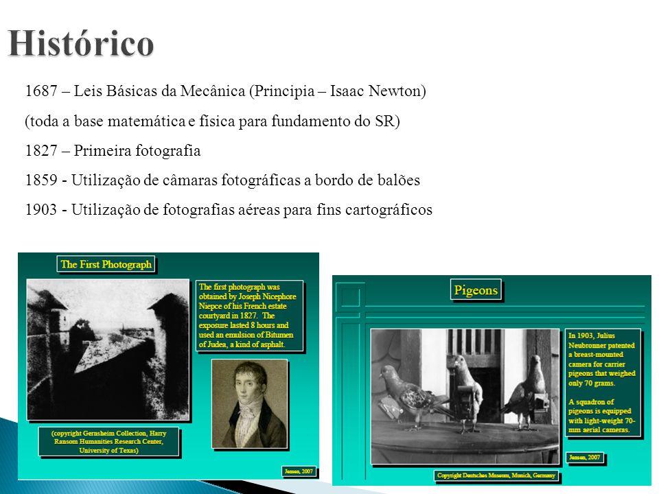 Histórico 1687 – Leis Básicas da Mecânica (Principia – Isaac Newton)
