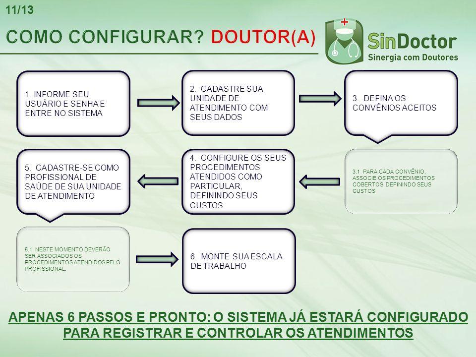 COMO CONFIGURAR DOUTOR(A)