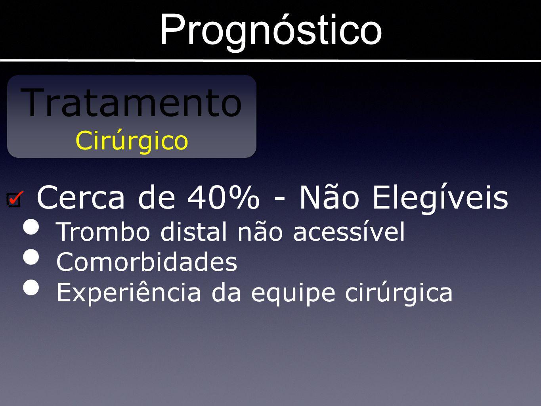 Prognóstico Tratamento Cerca de 40% - Não Elegíveis Cirúrgico
