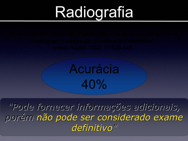 Radiografia Acurácia 40%