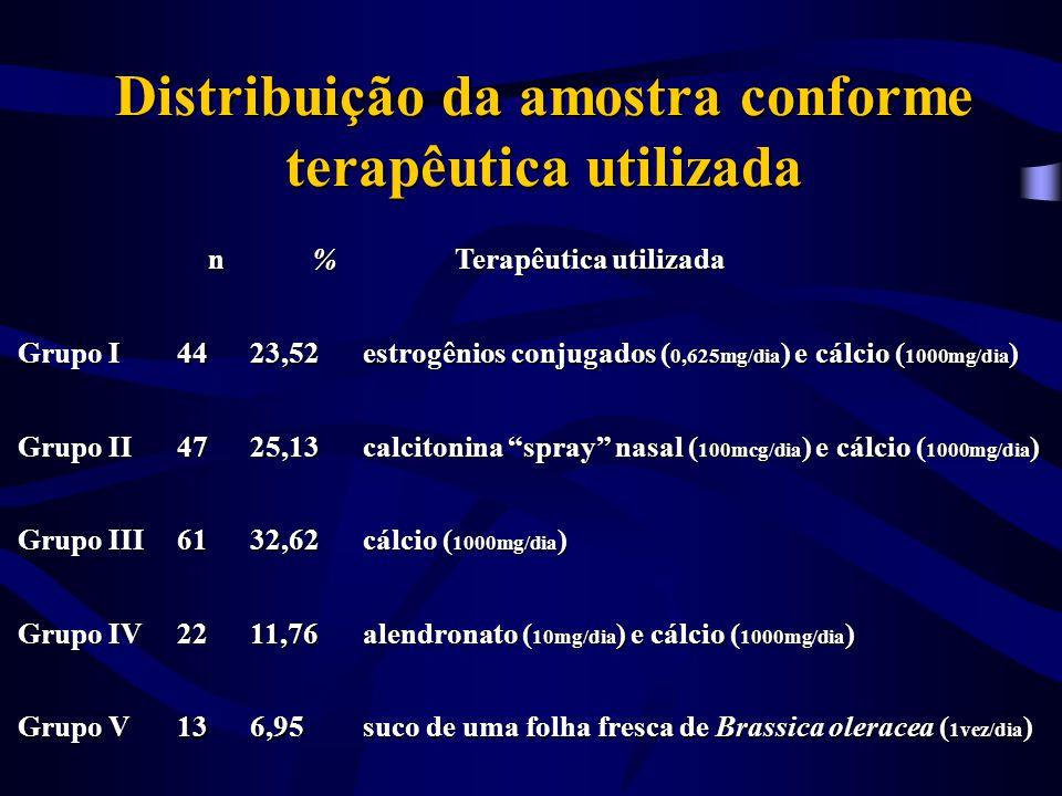 Distribuição da amostra conforme terapêutica utilizada