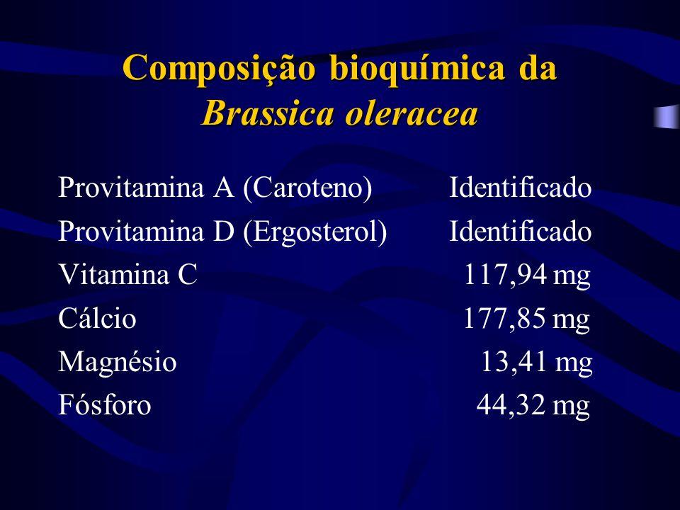 Composição bioquímica da Brassica oleracea