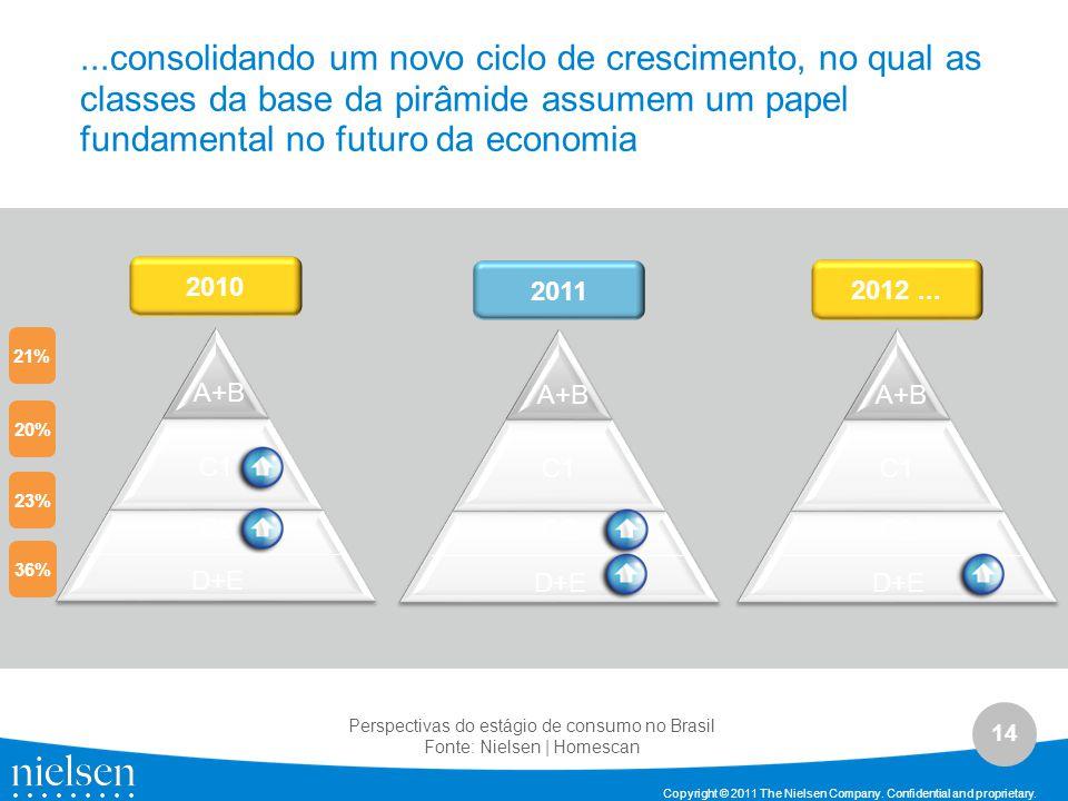 ...consolidando um novo ciclo de crescimento, no qual as classes da base da pirâmide assumem um papel fundamental no futuro da economia