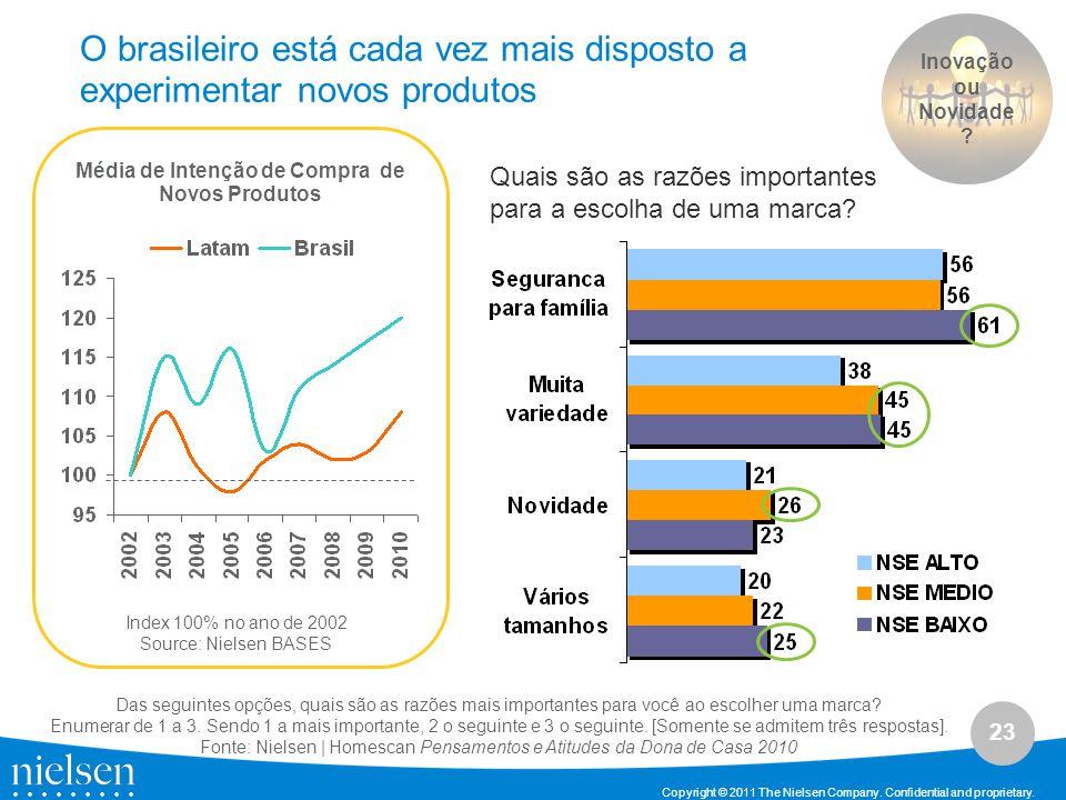 O brasileiro está cada vez mais disposto a experimentar novos produtos